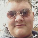 Zbyrd from Derby | Man | 20 years old | Scorpio