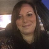 Nickalusia from Johnson City   Woman   35 years old   Capricorn