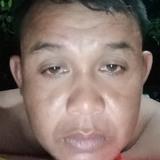 Bolot from Sumbawa Besar | Man | 32 years old | Aquarius