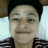 Rick from Semarang   Woman   25 years old   Capricorn