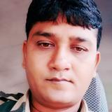 Gattu from Gandhinagar   Man   25 years old   Leo