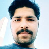 Anand from South Brisbane   Man   29 years old   Scorpio