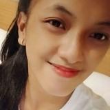Jhiojeei from Jakarta Pusat   Woman   24 years old   Aquarius
