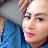 Calystafariezky from Denpasar   Woman   35 years old   Virgo
