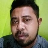 Alhum from Palu   Man   27 years old   Gemini