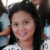 Cyrene from Kuala Lumpur | Woman | 28 years old | Taurus