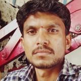 Golu from Warud | Man | 26 years old | Capricorn