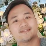 Muhammadgufrma from Samarinda   Man   27 years old   Cancer