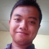 Amirulhanif from Mataram | Man | 21 years old | Pisces