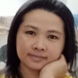 Maeannepenarwy from Riyadh   Woman   33 years old   Aries