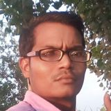 Nitinsingh from Mawana | Man | 26 years old | Leo