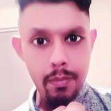 Shadz from London | Man | 29 years old | Scorpio