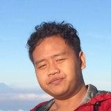 Ashadi from Jakarta | Man | 24 years old | Aries