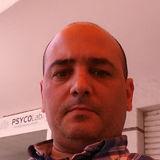 Sanoma from Málaga | Man | 43 years old | Scorpio