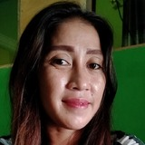 Ciledgn from Jambi | Woman | 31 years old | Virgo