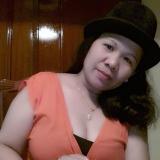 Nhel from Riyadh | Woman | 49 years old | Capricorn