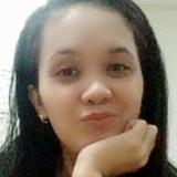 Yhang from Riyadh   Woman   31 years old   Libra