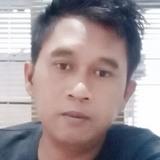 Duditiyar from Bandung | Man | 34 years old | Scorpio