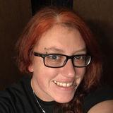 Sluttyslave from Shawnee   Woman   31 years old   Gemini