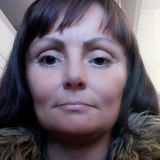 Brolly from Loughborough | Woman | 42 years old | Libra