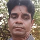 Nash from Mumbai | Man | 27 years old | Scorpio