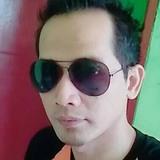Faza from Cikarang | Man | 35 years old | Gemini