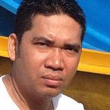Arhulmen from Makassar | Man | 35 years old | Cancer