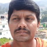Sharan from Nandyal | Man | 32 years old | Cancer