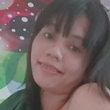Adelia from Pekanbaru | Woman | 24 years old | Capricorn