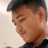 Pokpokha from Cirebon | Man | 22 years old | Taurus