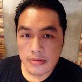 Musherva from Balikpapan | Man | 39 years old | Leo