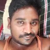 Mani from Mumbai | Man | 24 years old | Gemini