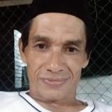 Ahmad from Sandakan | Man | 39 years old | Virgo