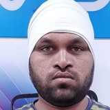 Siddu from Naspur | Man | 32 years old | Aquarius