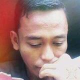 Haer from Serang   Man   26 years old   Capricorn