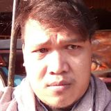 Tombus from Tangerang | Man | 28 years old | Aries