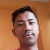 John from Karsiyang | Man | 33 years old | Aries