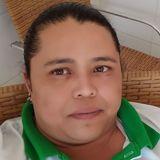 hispanic in Tres Lagoas, Estado de Mato Grosso do Sul #5