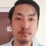 Raisu from Gangtok | Man | 35 years old | Virgo