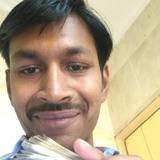 Rakha from Delhi Paharganj | Man | 27 years old | Scorpio