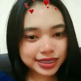 Mita from Sukabumi   Woman   22 years old   Gemini
