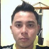 Ashraf from Kepala Batas | Man | 29 years old | Gemini