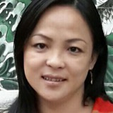 Luongnhu from Kampong Bukit Baru | Woman | 37 years old | Aries