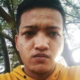 Faishallrizkrj from Indramayu | Man | 26 years old | Aquarius