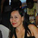 Wildapple from Al `Ayn | Woman | 43 years old | Scorpio