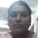 Anu from Salem | Woman | 36 years old | Scorpio