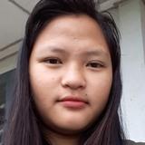 Unu from Dimapur | Woman | 19 years old | Aquarius