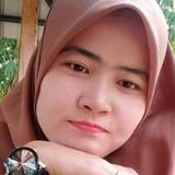 Sukriani from Palu | Woman | 28 years old | Sagittarius