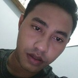 Rizki from Mojokerto | Man | 27 years old | Pisces