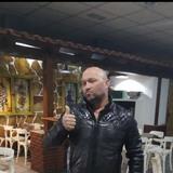 Mergo from Lorqui   Man   44 years old   Scorpio